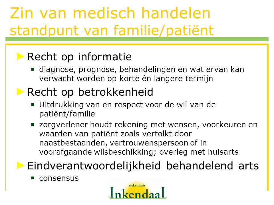 Zin van medisch handelen standpunt van familie/patiënt