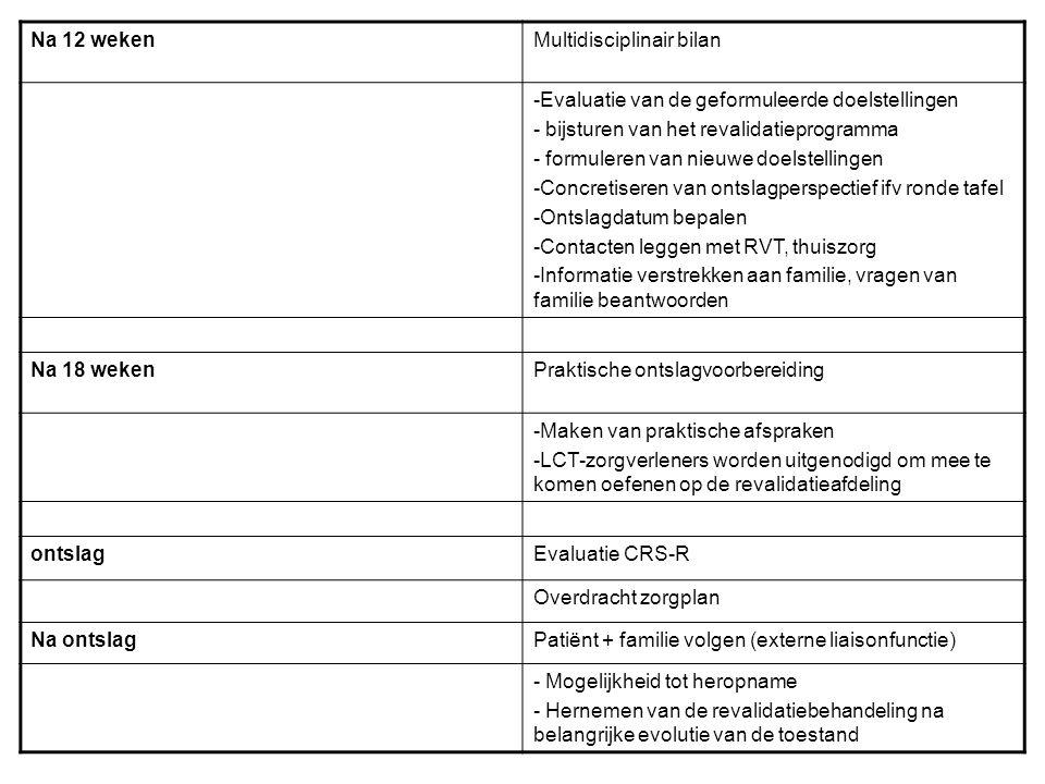 Na 12 weken Multidisciplinair bilan. Evaluatie van de geformuleerde doelstellingen. bijsturen van het revalidatieprogramma.