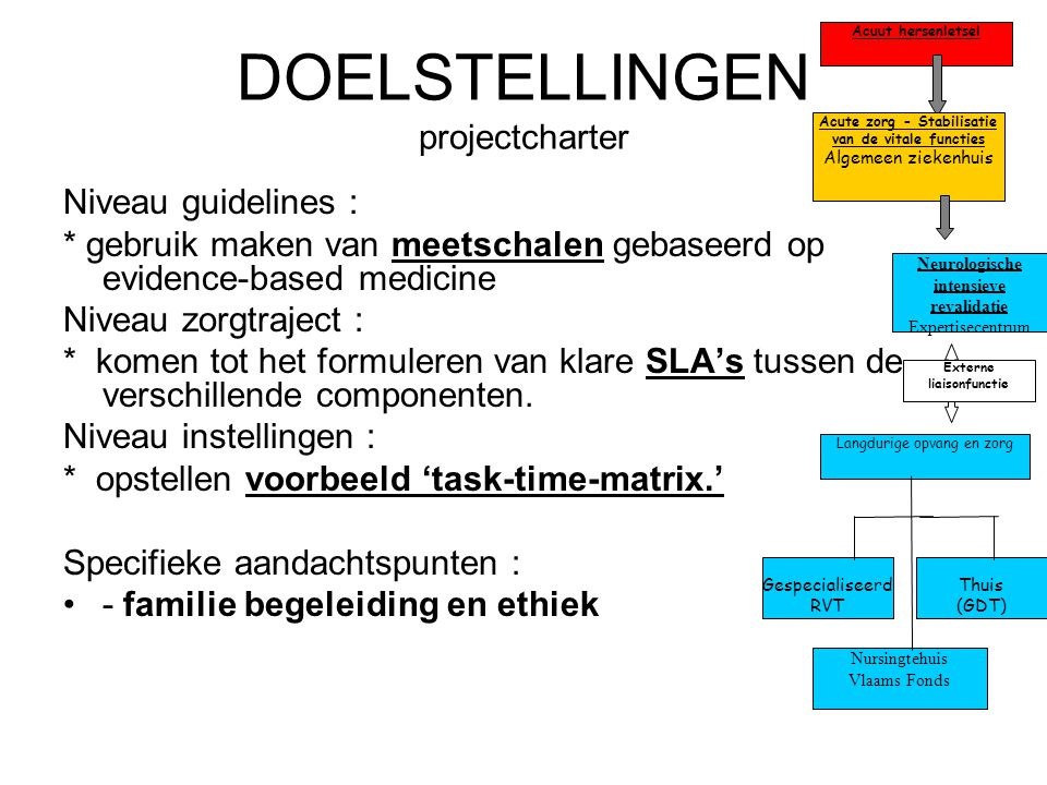 DOELSTELLINGEN projectcharter