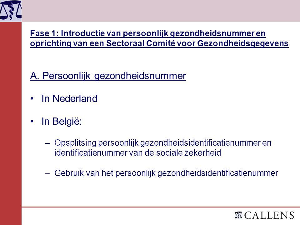 A. Persoonlijk gezondheidsnummer In Nederland In België: