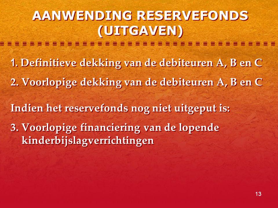 AANWENDING RESERVEFONDS (UITGAVEN)