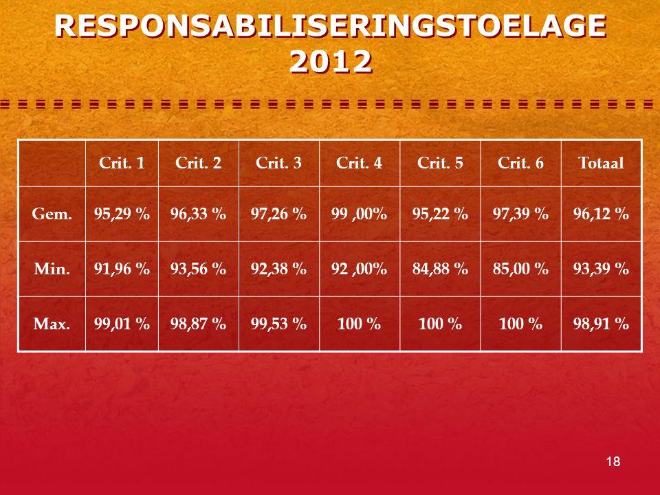 RESPONSABILISERINGSTOELAGE 2012