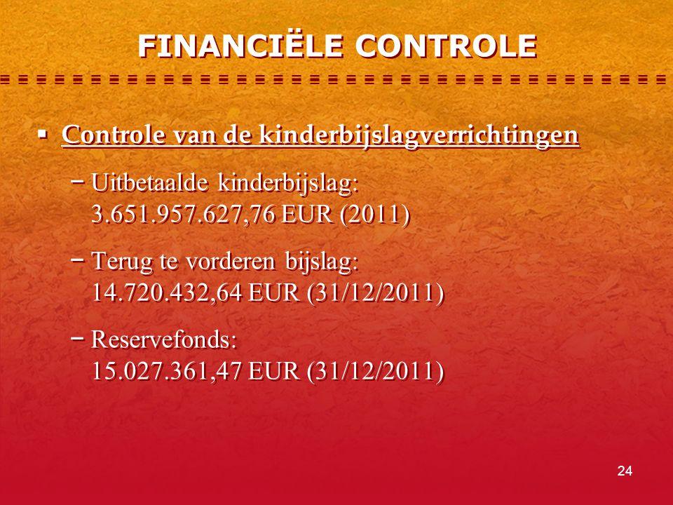 FINANCIËLE CONTROLE Controle van de kinderbijslagverrichtingen