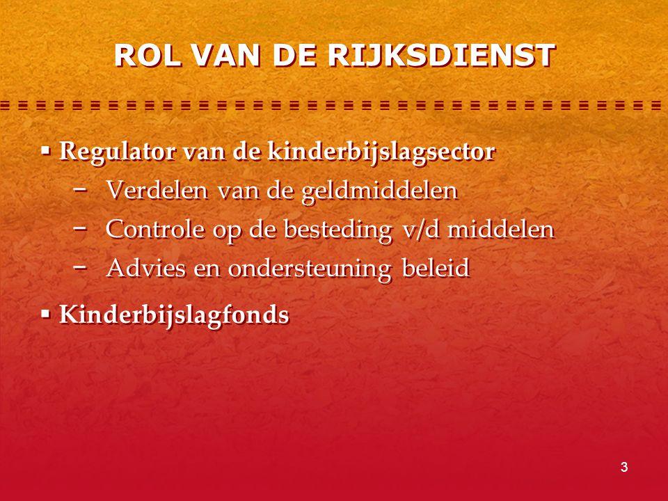ROL VAN DE RIJKSDIENST Regulator van de kinderbijslagsector