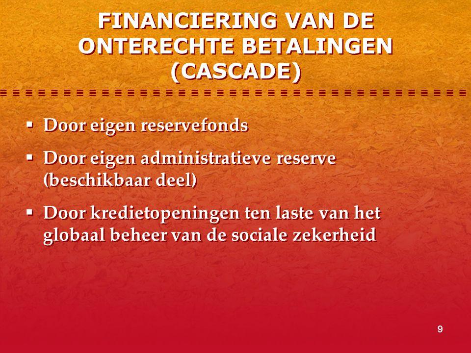 FINANCIERING VAN DE ONTERECHTE BETALINGEN (CASCADE)