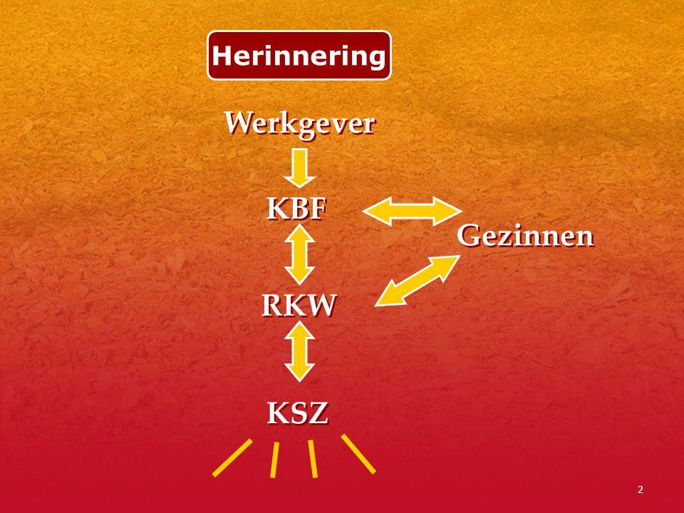 Werkgever KBF Gezinnen RKW KSZ