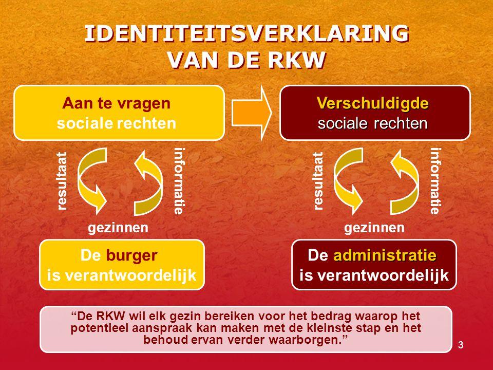 IDENTITEITSVERKLARING VAN DE RKW