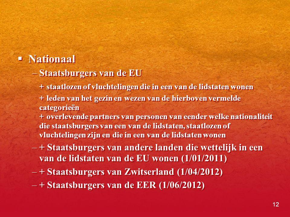 Nationaal Staatsburgers van de EU