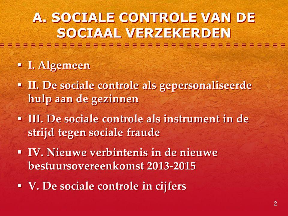 A. SOCIALE CONTROLE VAN DE SOCIAAL VERZEKERDEN
