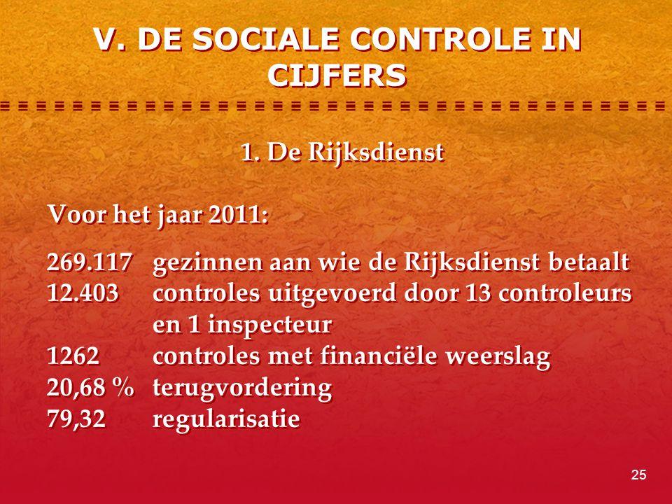 V. DE SOCIALE CONTROLE IN CIJFERS