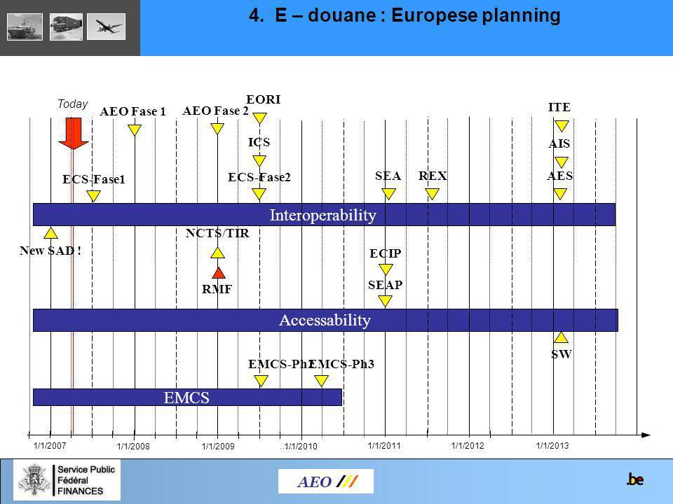 4. E – douane : Europese planning
