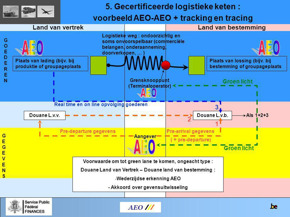 AEO AEO AEO AEO 5. Gecertificeerde logistieke keten :