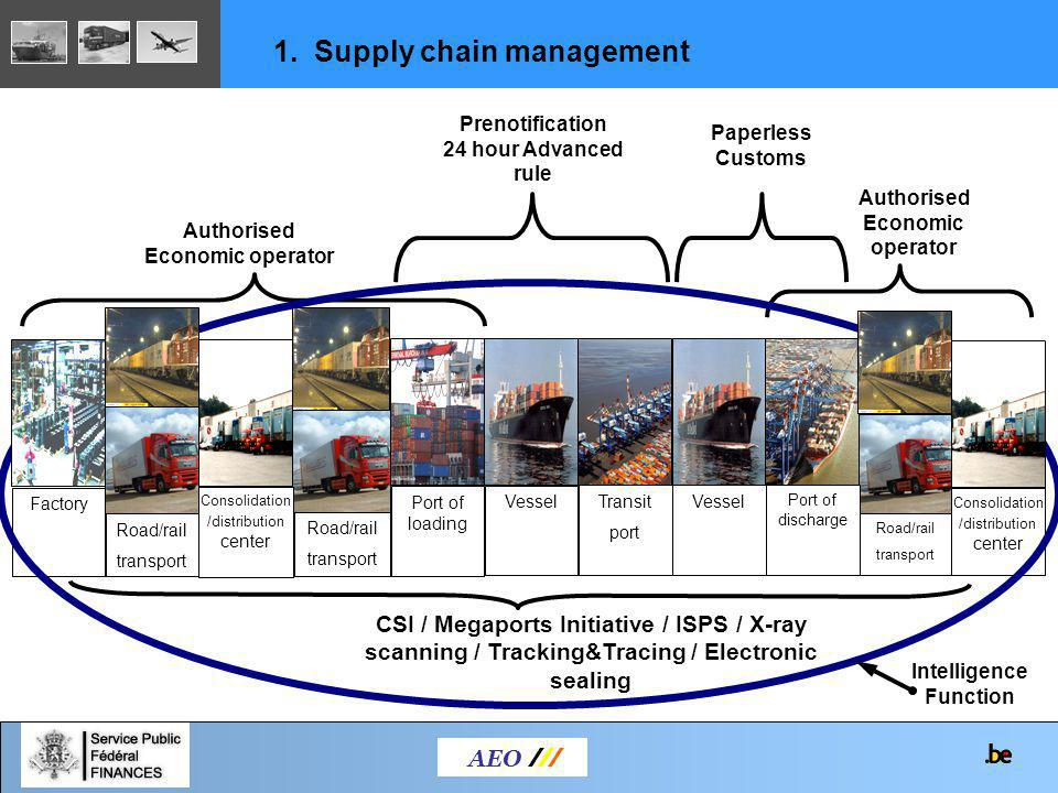 1. Supply chain management