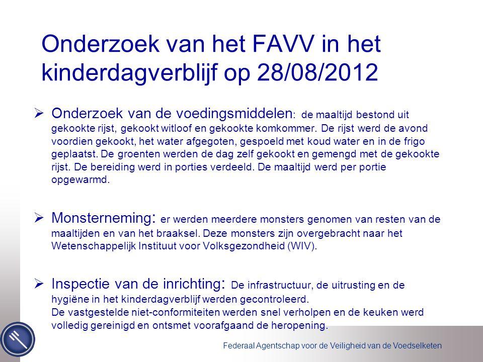 Onderzoek van het FAVV in het kinderdagverblijf op 28/08/2012
