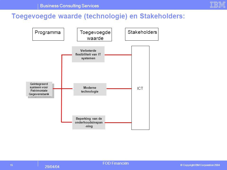 Toegevoegde waarde (technologie) en Stakeholders: