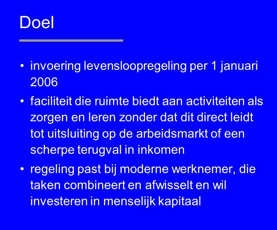 Doel invoering levensloopregeling per 1 januari 2006