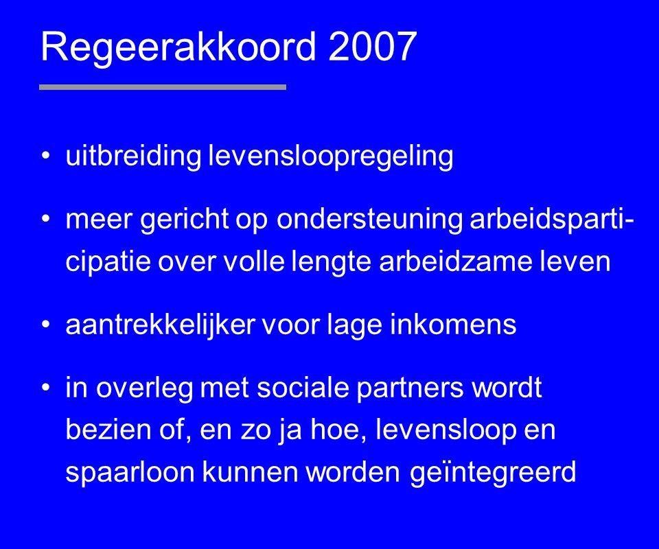 Regeerakkoord 2007 uitbreiding levensloopregeling