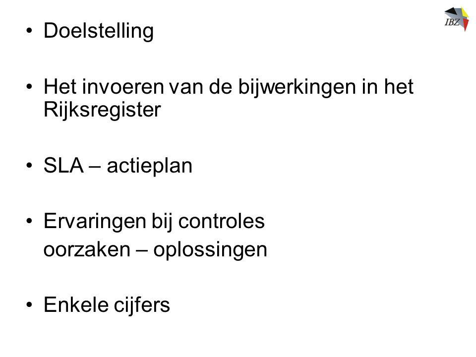 Doelstelling Het invoeren van de bijwerkingen in het Rijksregister. SLA – actieplan. Ervaringen bij controles.