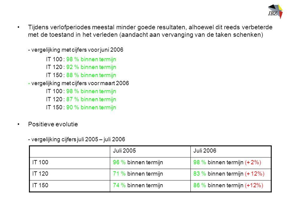 - vergelijking met cijfers voor juni 2006