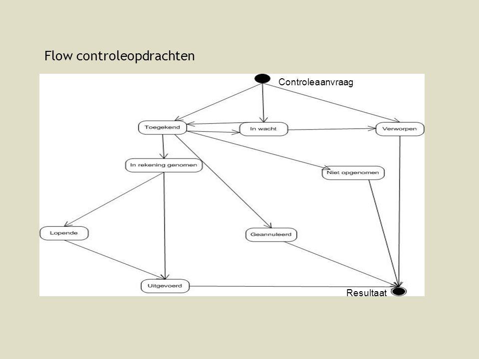 Flow controleopdrachten
