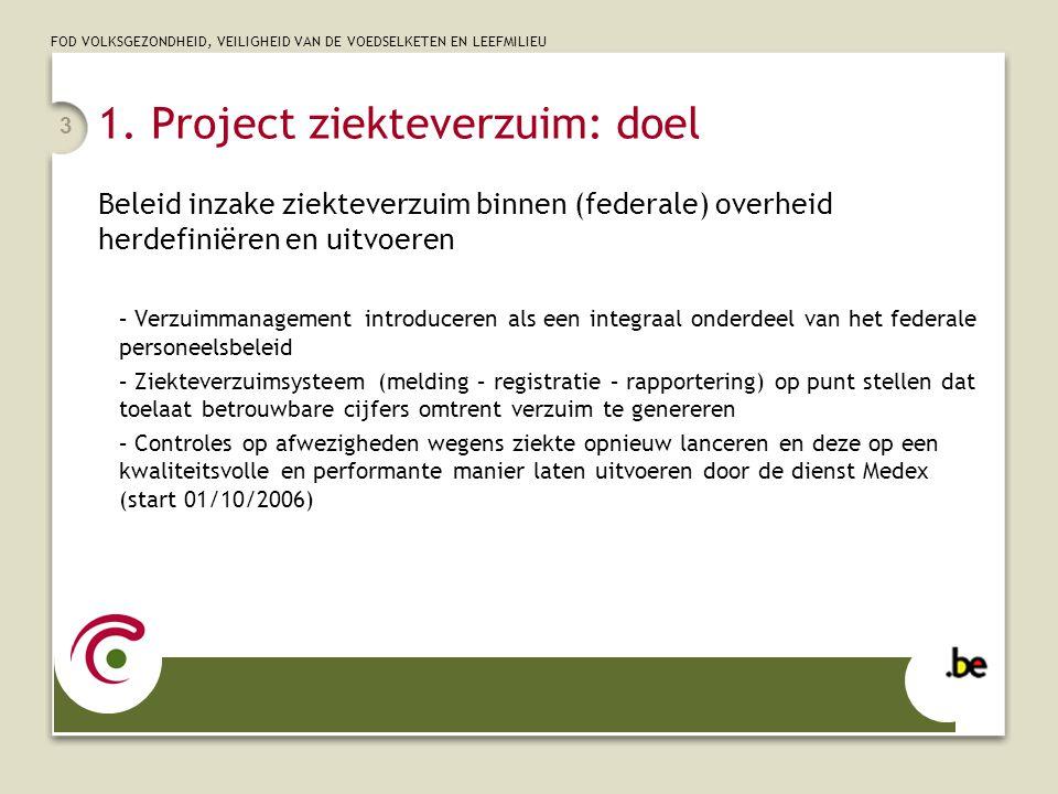 1. Project ziekteverzuim: doel