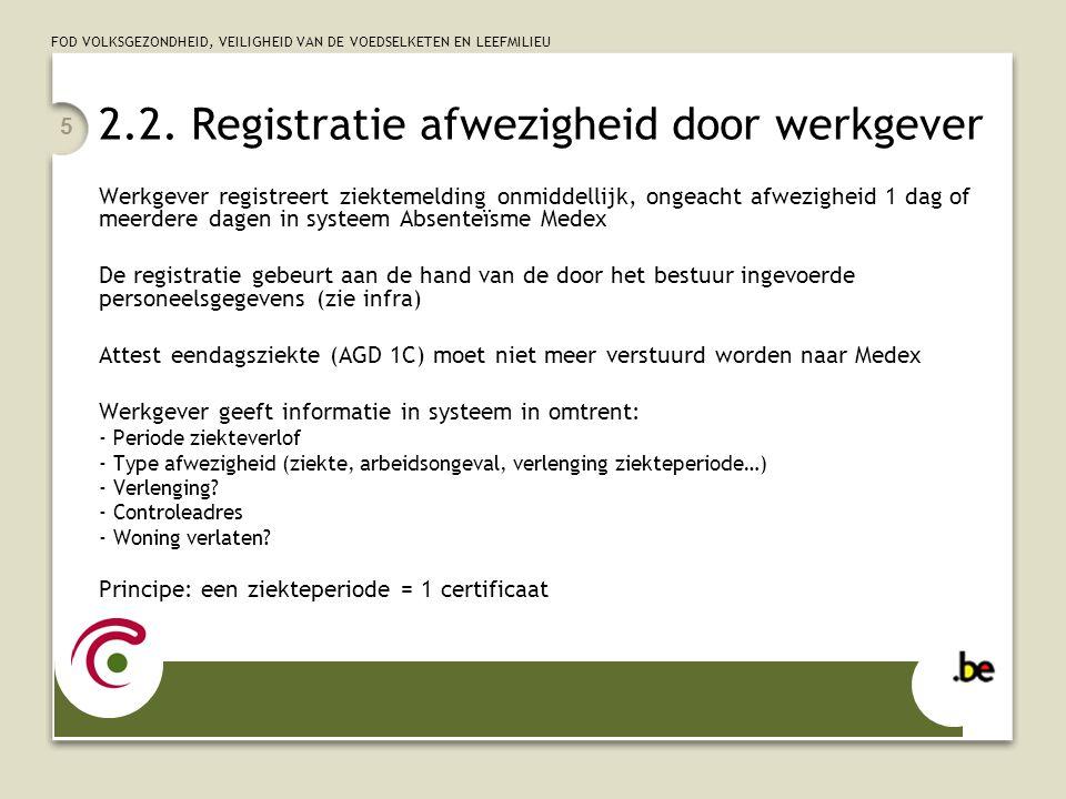 2.2. Registratie afwezigheid door werkgever