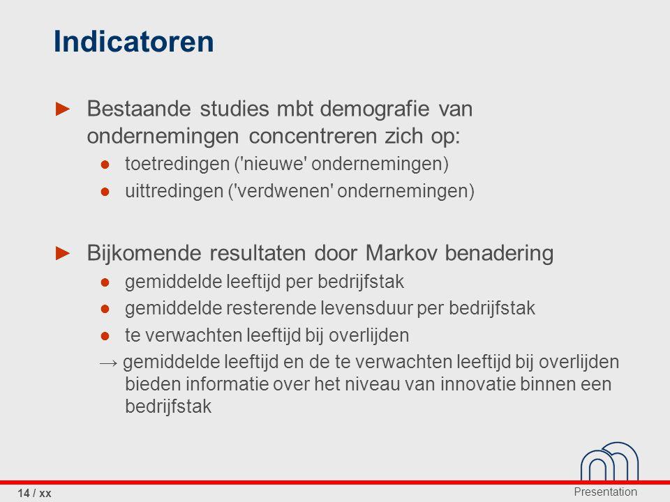 Indicatoren Bestaande studies mbt demografie van ondernemingen concentreren zich op: toetredingen ( nieuwe ondernemingen)