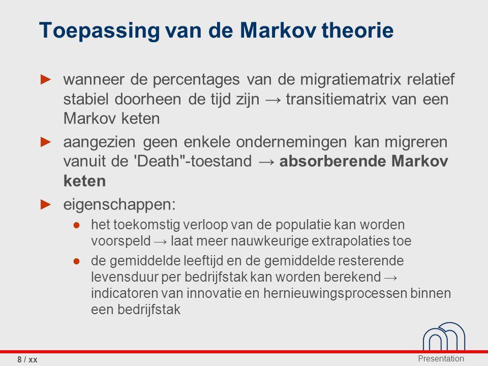 Toepassing van de Markov theorie
