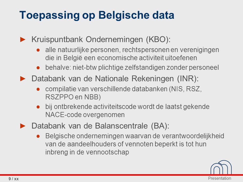 Toepassing op Belgische data