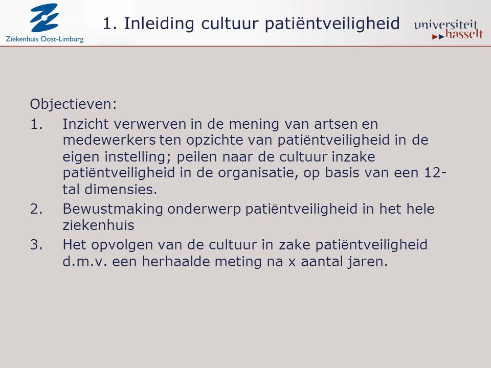1. Inleiding cultuur patiëntveiligheid
