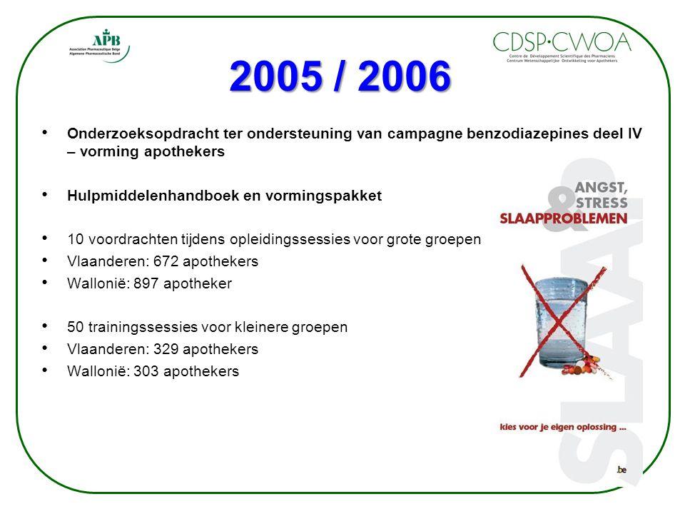 2005 / 2006 Onderzoeksopdracht ter ondersteuning van campagne benzodiazepines deel IV – vorming apothekers.