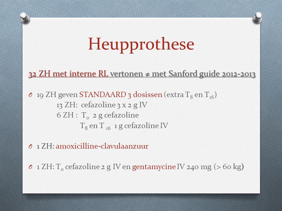 Heupprothese 32 ZH met interne RL vertonen ≠ met Sanford guide 2012-2013. 19 ZH geven STANDAARD 3 dosissen (extra T8 en T16)