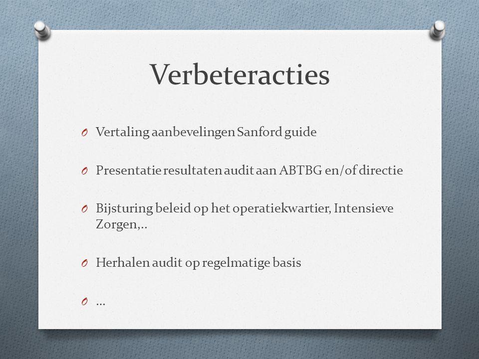 Verbeteracties Vertaling aanbevelingen Sanford guide