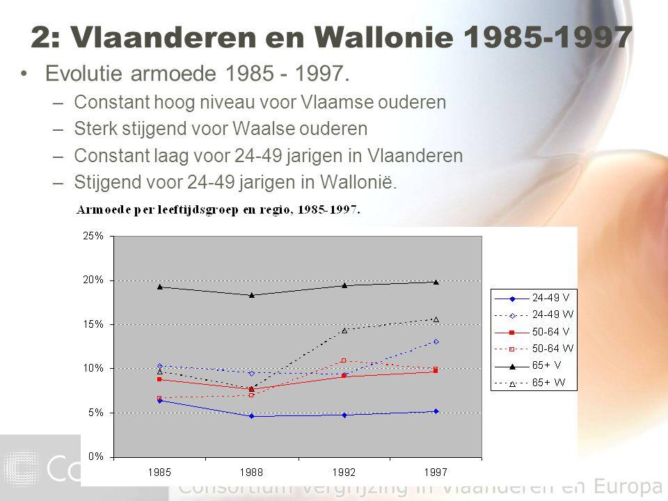 2: Vlaanderen en Wallonie 1985-1997