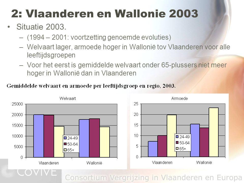 2: Vlaanderen en Wallonie 2003