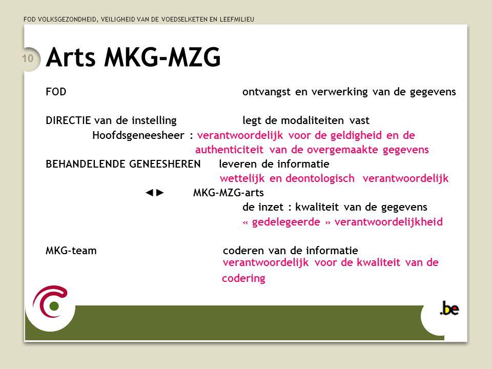 Arts MKG-MZG FOD ontvangst en verwerking van de gegevens