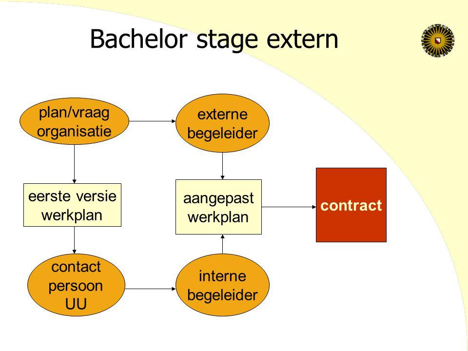Bachelor stage extern plan/vraag externe organisatie begeleider