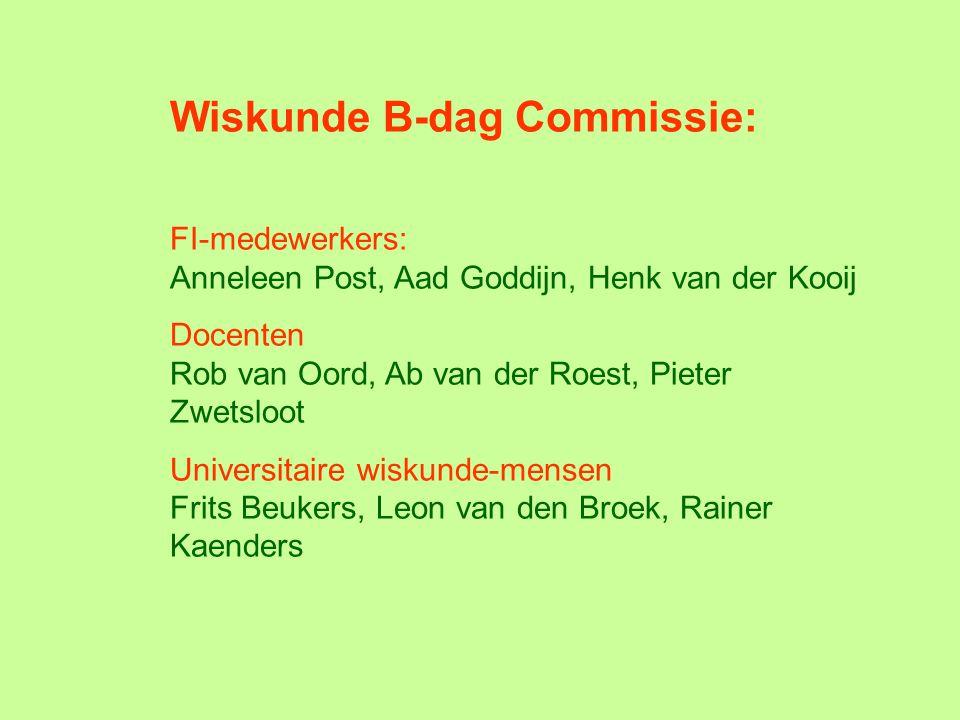 Wiskunde B-dag Commissie: