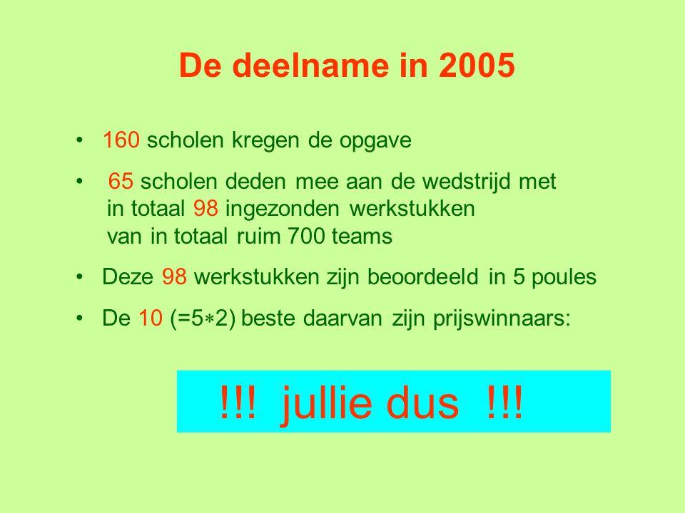 !!! jullie dus !!! De deelname in 2005 160 scholen kregen de opgave