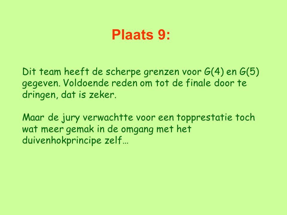Plaats 9: