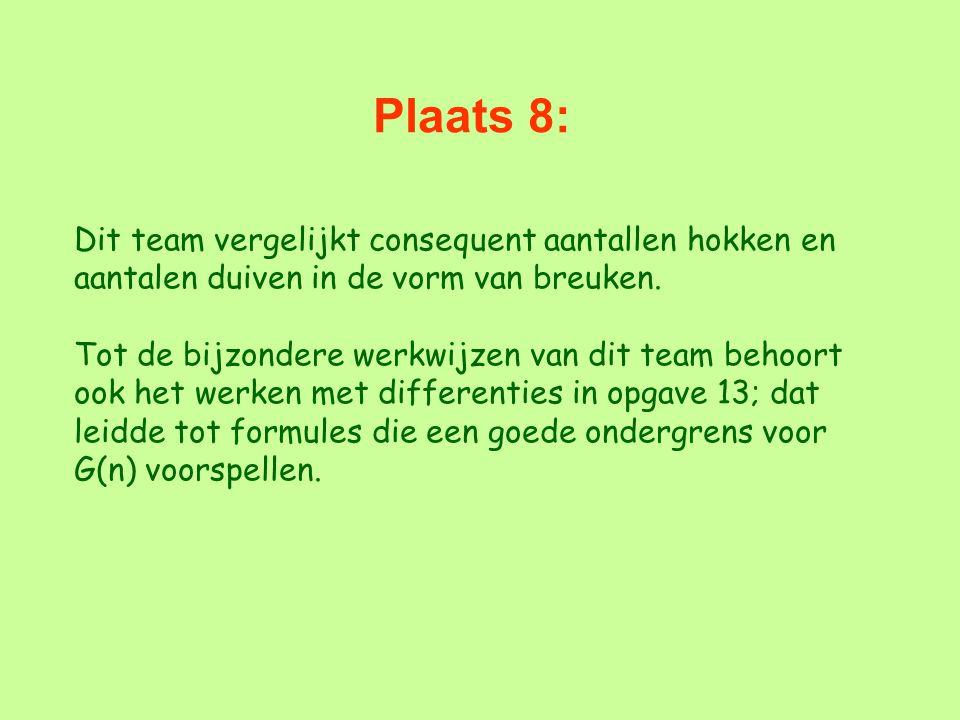 Plaats 8: