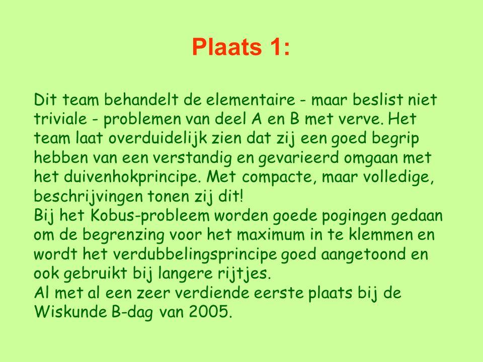 Plaats 1: