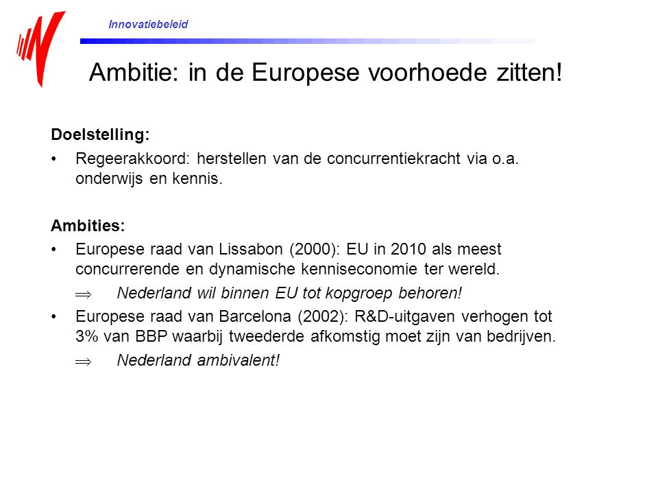 Ambitie: in de Europese voorhoede zitten!