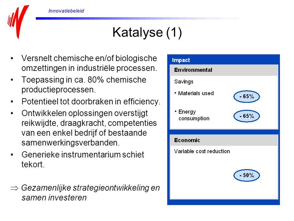 Innovatiebeleid Katalyse (1) Versnelt chemische en/of biologische omzettingen in industriële processen.