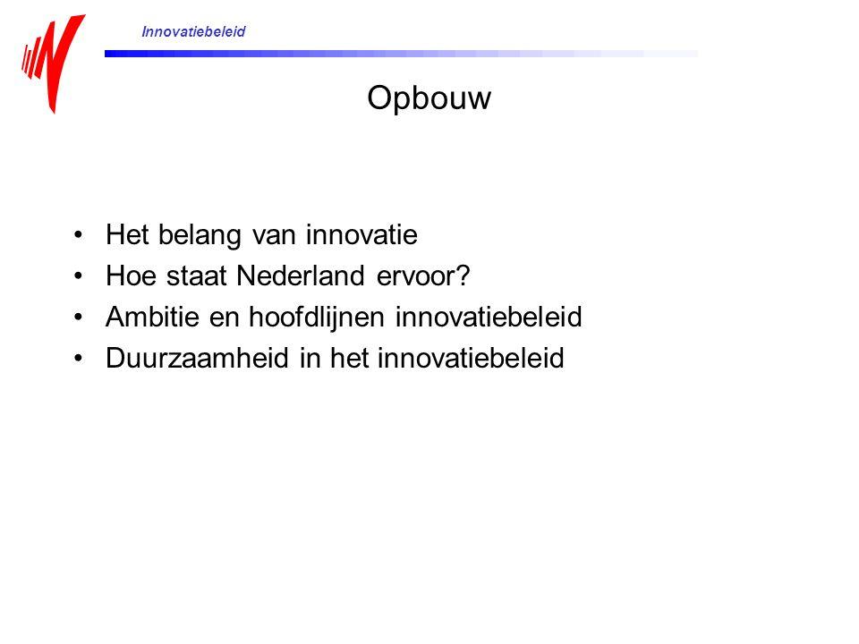 Opbouw Het belang van innovatie Hoe staat Nederland ervoor