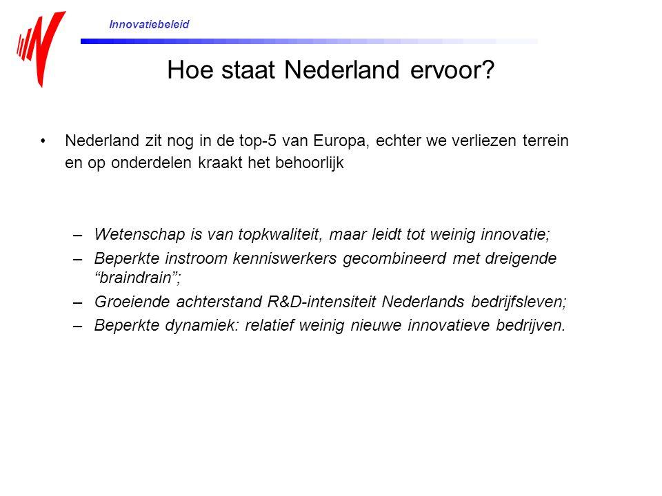 Hoe staat Nederland ervoor