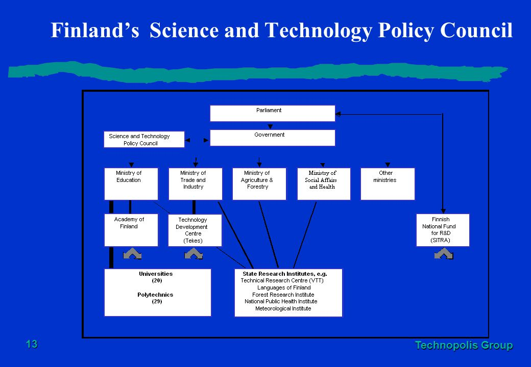 Finland's Science and Technology Policy Council