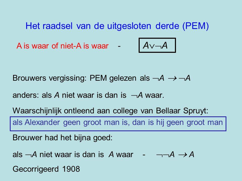 Het raadsel van de uitgesloten derde (PEM)