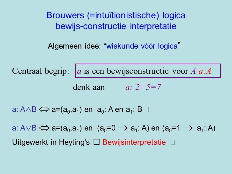 Brouwers (=intuïtionistische) logica bewijs-constructie interpretatie