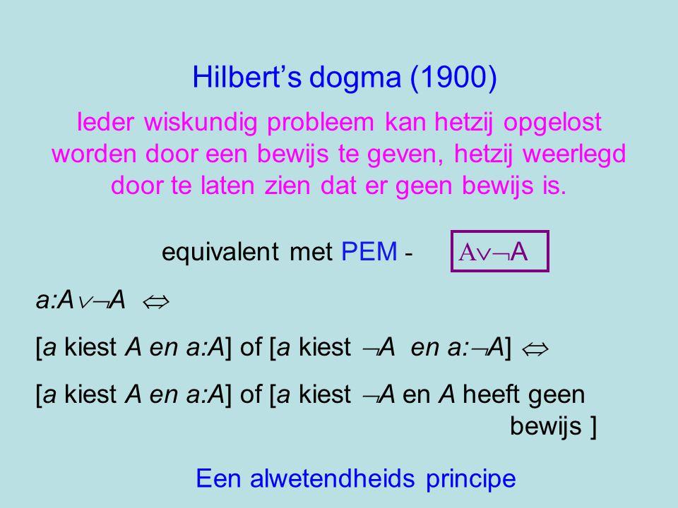 Hilbert's dogma (1900)